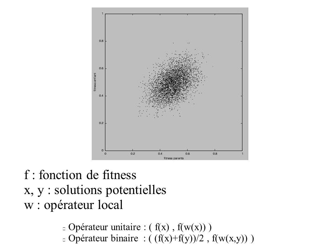 f : fonction de fitness x, y : solutions potentielles w : opérateur local Opérateur unitaire : ( f(x), f(w(x)) ) Opérateur binaire : ( (f(x)+f(y))/2,