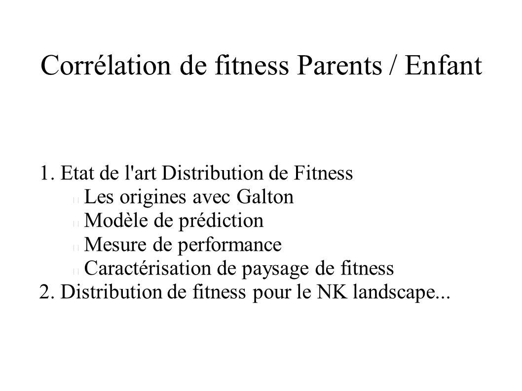 Corrélation de fitness Parents / Enfant 1. Etat de l'art Distribution de Fitness Les origines avec Galton Modèle de prédiction Mesure de performance C