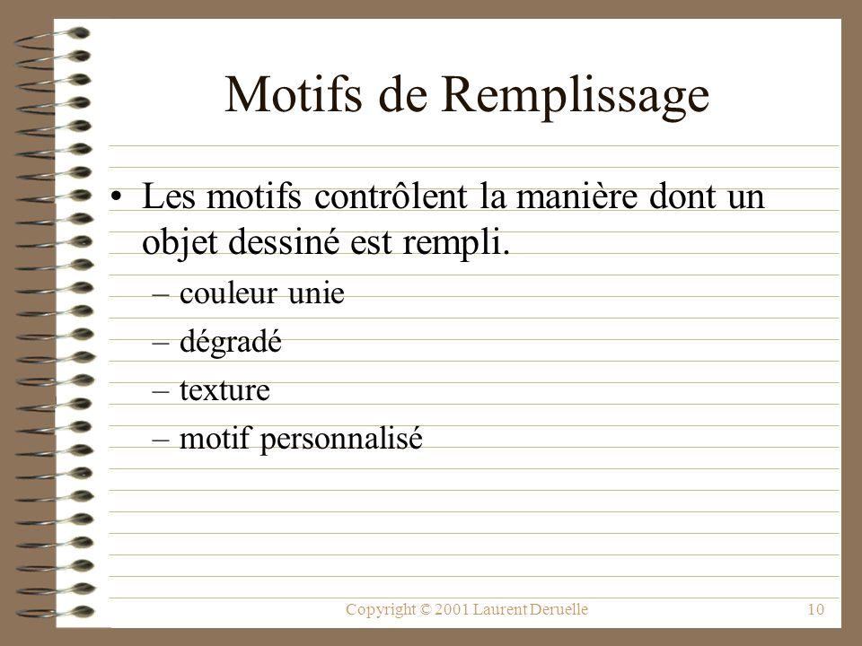 Copyright © 2001 Laurent Deruelle10 Motifs de Remplissage Les motifs contrôlent la manière dont un objet dessiné est rempli.