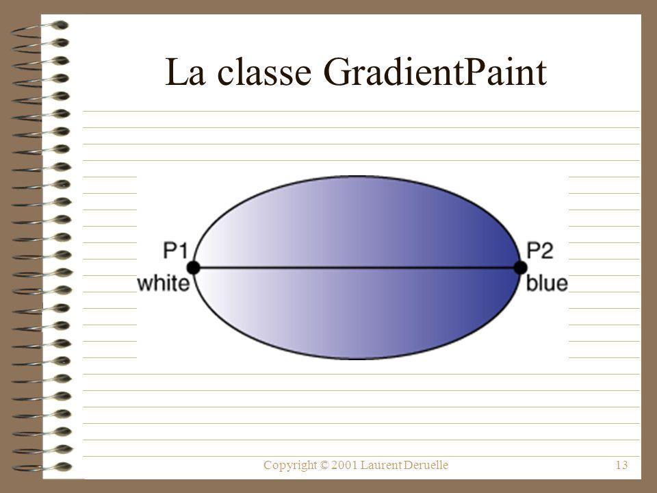 Copyright © 2001 Laurent Deruelle13 La classe GradientPaint