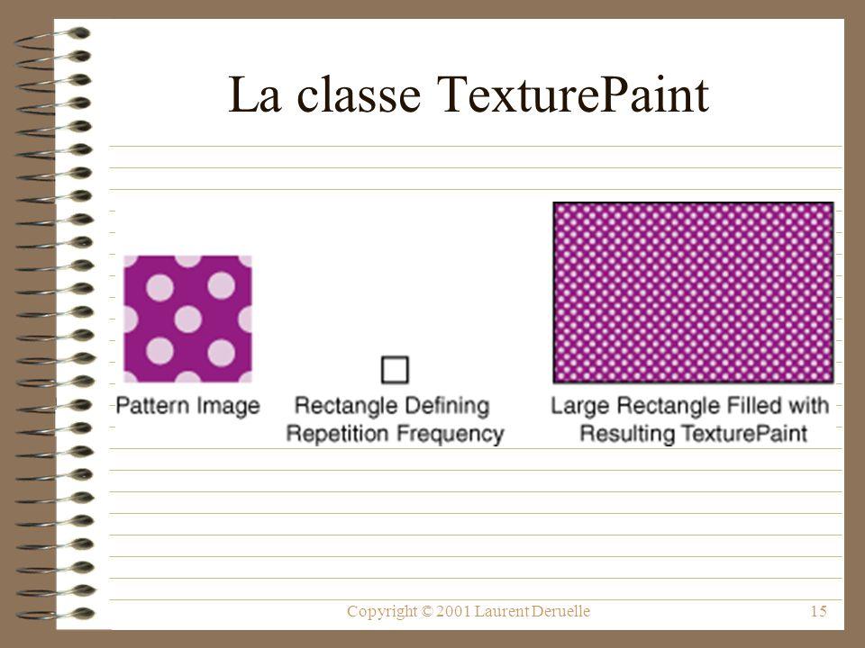 Copyright © 2001 Laurent Deruelle15 La classe TexturePaint