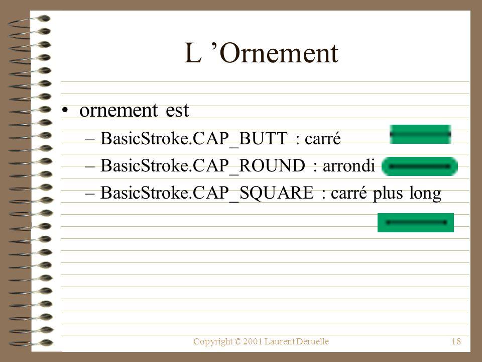 Copyright © 2001 Laurent Deruelle18 L Ornement ornement est –BasicStroke.CAP_BUTT : carré –BasicStroke.CAP_ROUND : arrondi –BasicStroke.CAP_SQUARE : carré plus long