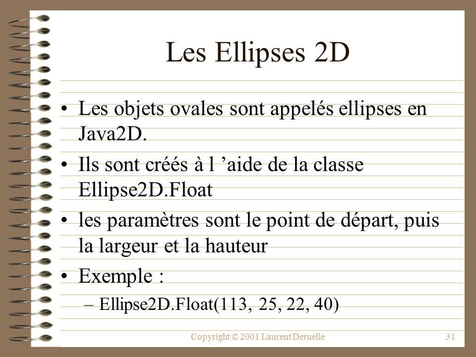 Copyright © 2001 Laurent Deruelle31 Les Ellipses 2D Les objets ovales sont appelés ellipses en Java2D. Ils sont créés à l aide de la classe Ellipse2D.