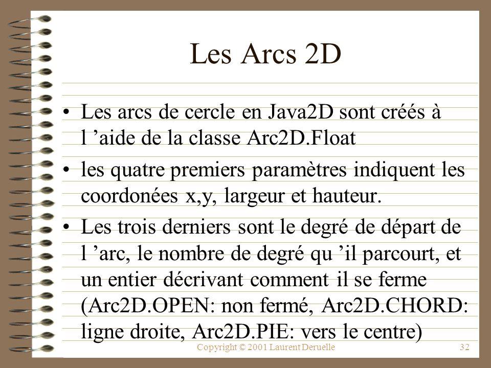 Copyright © 2001 Laurent Deruelle32 Les Arcs 2D Les arcs de cercle en Java2D sont créés à l aide de la classe Arc2D.Float les quatre premiers paramètres indiquent les coordonées x,y, largeur et hauteur.