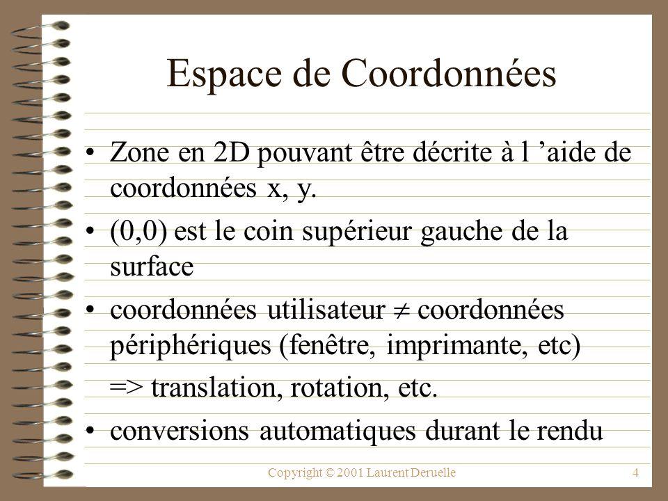 Copyright © 2001 Laurent Deruelle4 Espace de Coordonnées Zone en 2D pouvant être décrite à l aide de coordonnées x, y. (0,0) est le coin supérieur gau