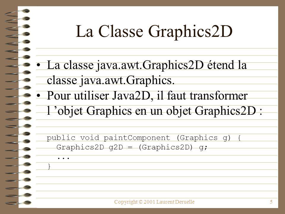 Copyright © 2001 Laurent Deruelle5 La Classe Graphics2D La classe java.awt.Graphics2D étend la classe java.awt.Graphics. Pour utiliser Java2D, il faut