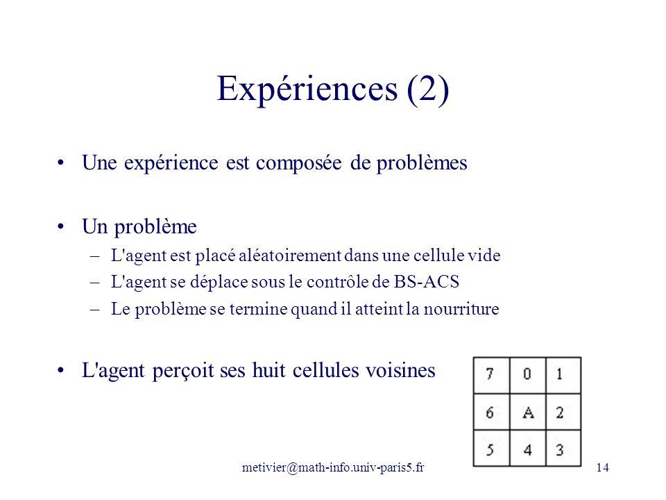 metivier@math-info.univ-paris5.fr14 Expériences (2) Une expérience est composée de problèmes Un problème –L'agent est placé aléatoirement dans une cel