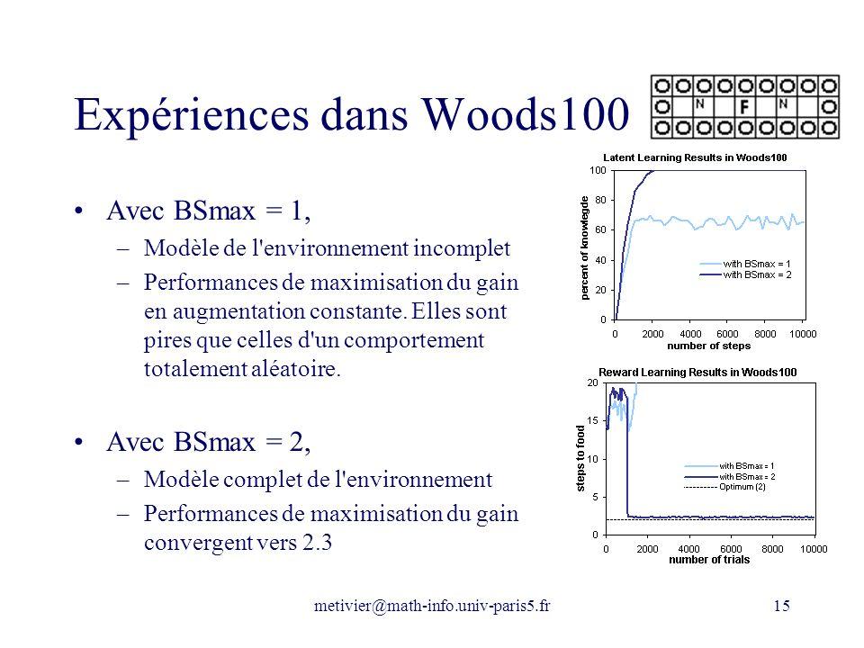 metivier@math-info.univ-paris5.fr15 Expériences dans Woods100 Avec BSmax = 1, –Modèle de l'environnement incomplet –Performances de maximisation du ga
