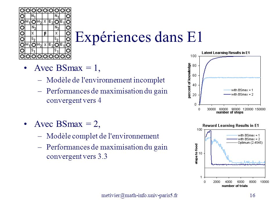 metivier@math-info.univ-paris5.fr16 Expériences dans E1 Avec BSmax = 1, –Modèle de l'environnement incomplet –Performances de maximisation du gain con