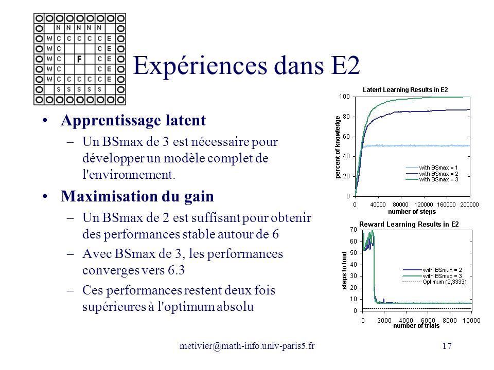 metivier@math-info.univ-paris5.fr17 Expériences dans E2 Apprentissage latent –Un BSmax de 3 est nécessaire pour développer un modèle complet de l'envi