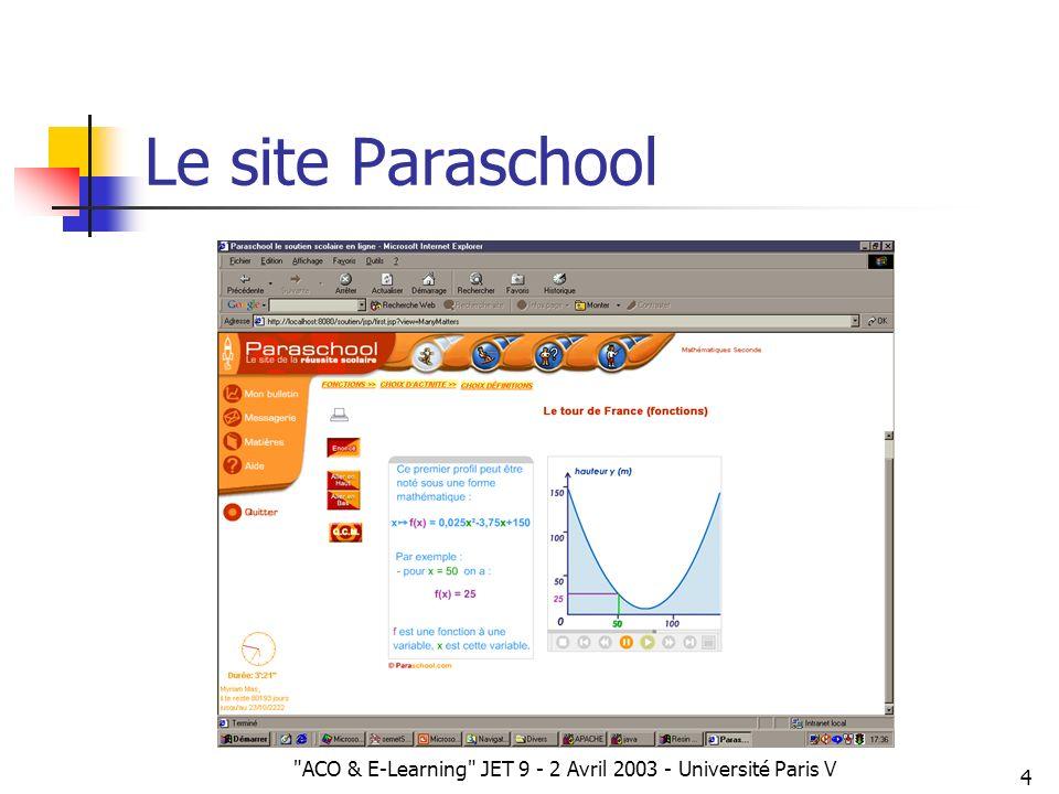 ACO & E-Learning JET 9 - 2 Avril 2003 - Université Paris V 5 Le site Paraschool