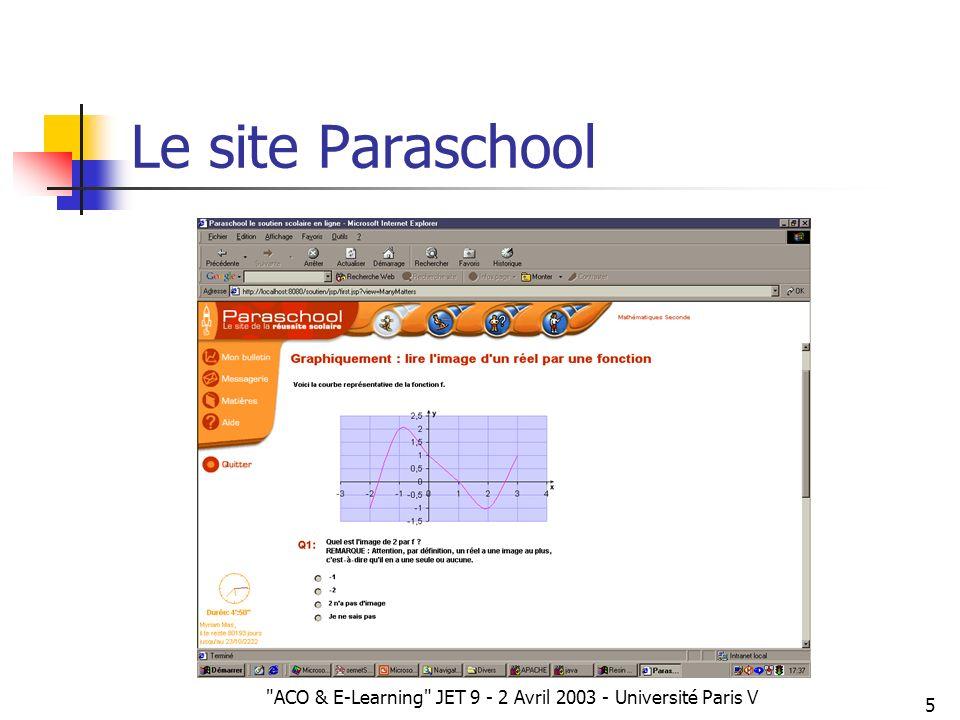 ACO & E-Learning JET 9 - 2 Avril 2003 - Université Paris V 26 Un test élémentaire 1 2 3 5 W=1 W=5 Taux de succès : 90% si n -1 =2 10% si n -1 =3 Objectif : rétablir la situation, encourager 2
