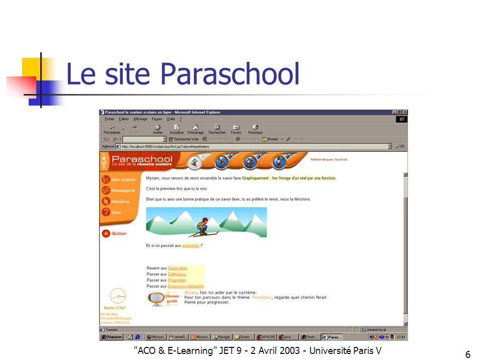 ACO & E-Learning JET 9 - 2 Avril 2003 - Université Paris V 37 Sélection par tournoi S 1 arcs sortants tirés au hasard Le meilleur est choisi 1 paramètre de contrôle