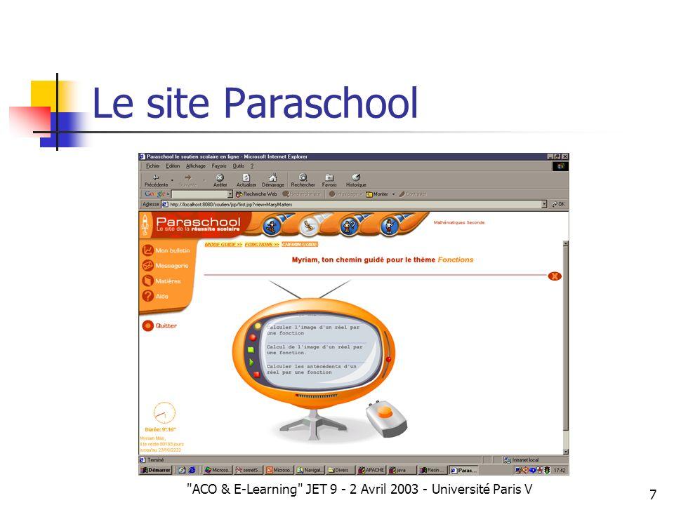 ACO & E-Learning JET 9 - 2 Avril 2003 - Université Paris V 38 Tournoi stochastique On choisit dabord le pire arc S 1 « challengers » sont essayés lun après lautre Si plus fort, le « challenger » remplace son prédécesseur avec une probabilité s 2 2 paramètres de contrôle