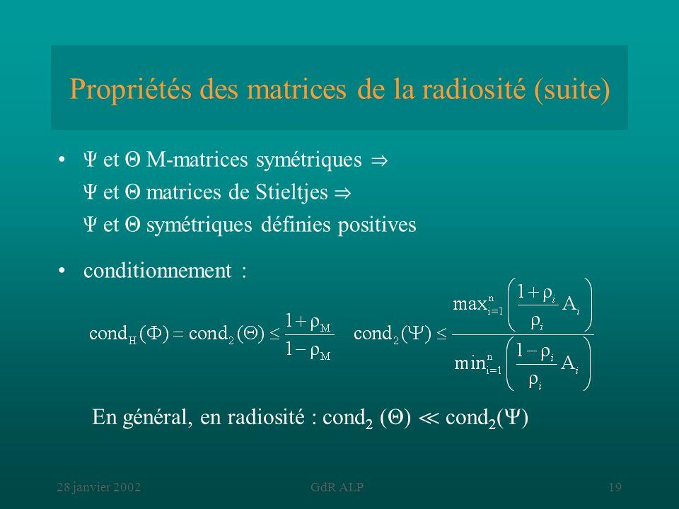 28 janvier 2002GdR ALP19 Propriétés des matrices de la radiosité (suite) et M-matrices symétriques et matrices de Stieltjes et symétriques définies po
