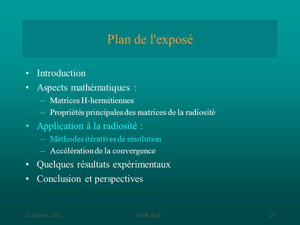 28 janvier 2002GdR ALP20 Plan de l'exposé Introduction Aspects mathématiques : –Matrices H-hermitiennes –Propriétés principales des matrices de la rad