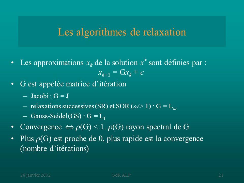 28 janvier 2002GdR ALP21 Les algorithmes de relaxation Les approximations x k de la solution x * sont définies par : x k+1 = Gx k + c G est appelée ma
