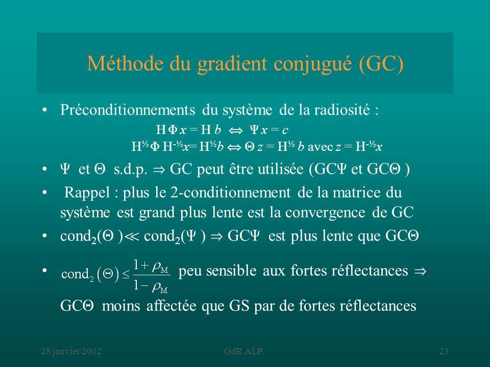 28 janvier 2002GdR ALP23 Méthode du gradient conjugué (GC) Préconditionnements du système de la radiosité : H x = H b x = c H ½ H -½ x= H ½ b z = H ½
