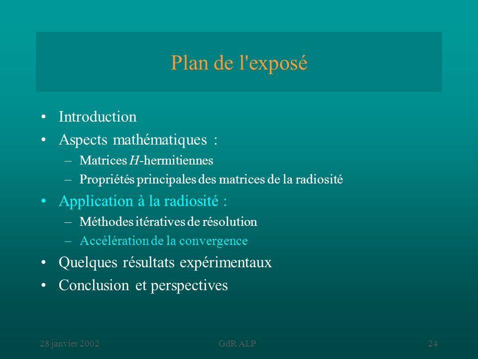 28 janvier 2002GdR ALP24 Plan de l'exposé Introduction Aspects mathématiques : –Matrices H-hermitiennes –Propriétés principales des matrices de la rad
