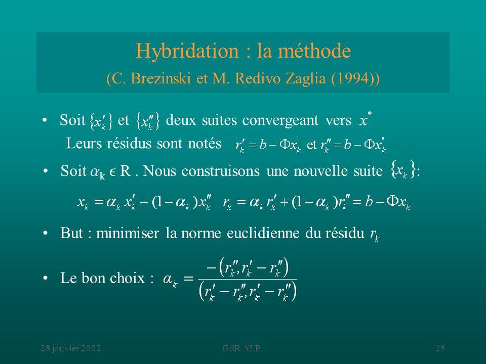 28 janvier 2002GdR ALP25 Soit et deux suites convergeant vers Leurs résidus sont notés Hybridation : la méthode (C. Brezinski et M. Redivo Zaglia (199