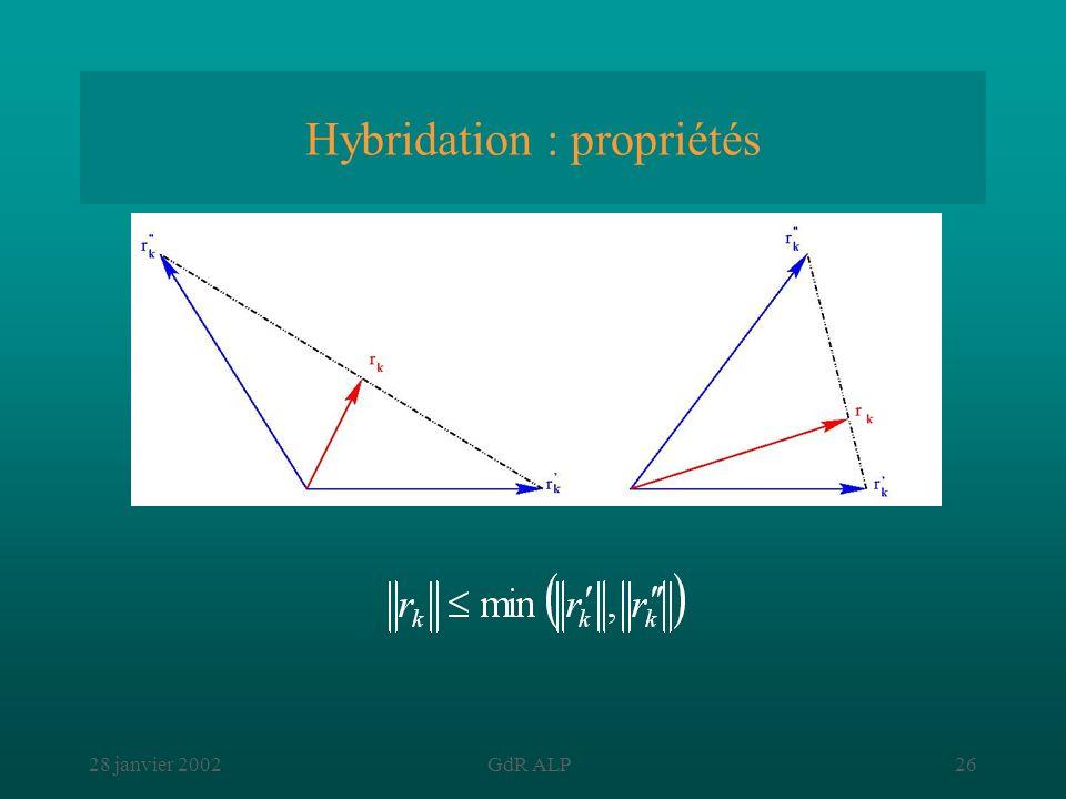28 janvier 2002GdR ALP26 Hybridation : propriétés