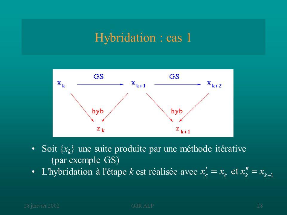 28 janvier 2002GdR ALP28 Hybridation : cas 1 Soit {x k } une suite produite par une méthode itérative (par exemple GS) L'hybridation à l'étape k est r