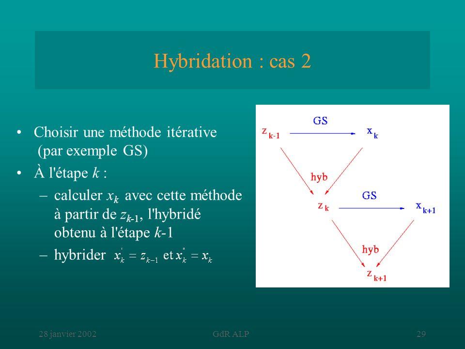 28 janvier 2002GdR ALP29 Hybridation : cas 2 Choisir une méthode itérative (par exemple GS) À l'étape k : –calculer x k avec cette méthode à partir de