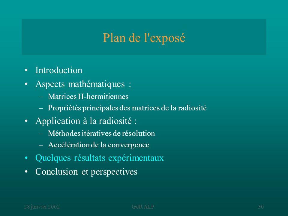 28 janvier 2002GdR ALP30 Plan de l'exposé Introduction Aspects mathématiques : –Matrices H-hermitiennes –Propriétés principales des matrices de la rad