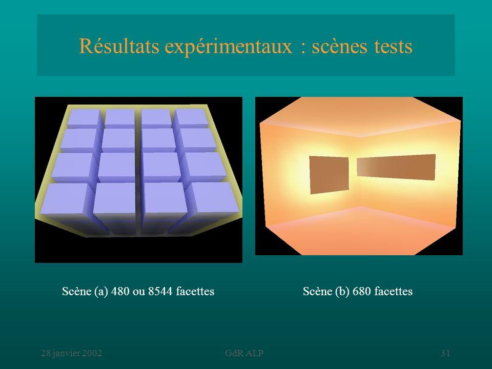 28 janvier 2002GdR ALP31 Résultats expérimentaux : scènes tests Scène (a) 480 ou 8544 facettes Scène (b) 680 facettes