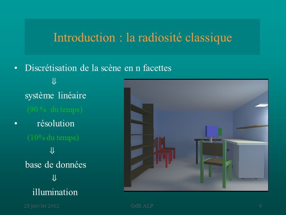 28 janvier 2002GdR ALP6 Introduction : la radiosité classique Discrétisation de la scène en n facettes système linéaire (90 % du temps) résolution (10