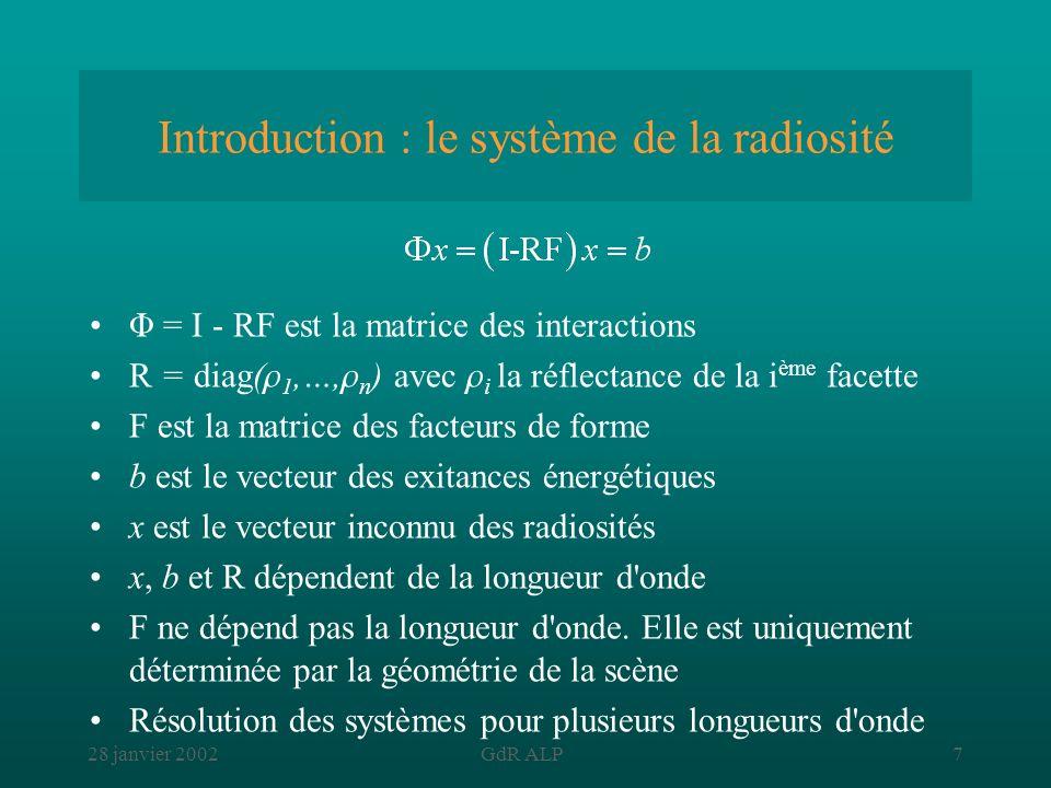 28 janvier 2002GdR ALP7 Introduction : le système de la radiosité Φ = I - RF est la matrice des interactions R = diag( 1,…, n ) avec i la réflectance