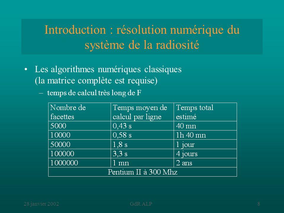 28 janvier 2002GdR ALP9 Introduction : résolution numérique du système de la radiosité Les algorithmes numériques classiques (la matrice complète est requise) –temps de calcul très long de F –très grande quantité de mémoire pour stocker F