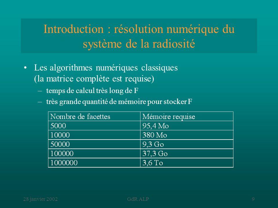 28 janvier 2002GdR ALP9 Introduction : résolution numérique du système de la radiosité Les algorithmes numériques classiques (la matrice complète est