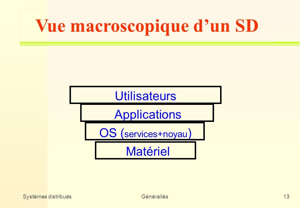 Systèmes distribuésGénéraliés13 Vue macroscopique dun SD Utilisateurs Applications OS ( services+noyau ) Matériel
