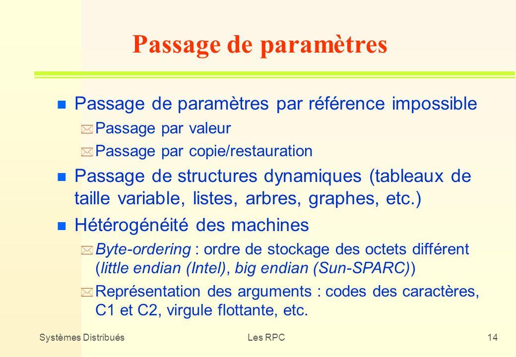 Systèmes DistribuésLes RPC14 n Passage de paramètres par référence impossible * Passage par valeur * Passage par copie/restauration n Passage de struc