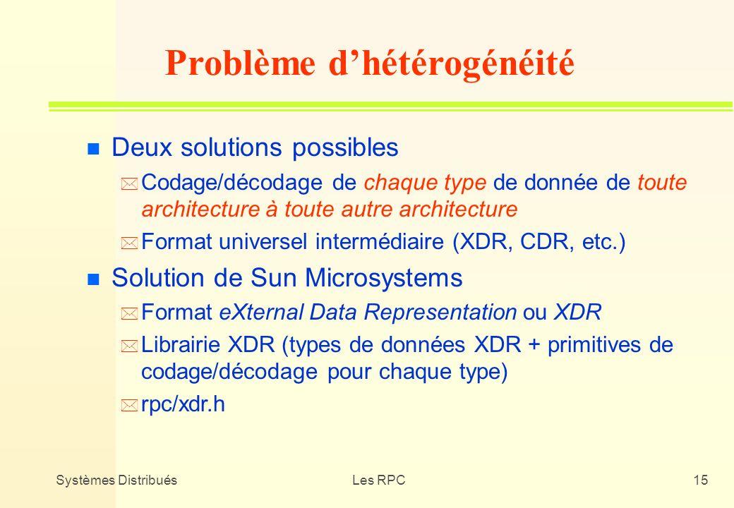 Systèmes DistribuésLes RPC15 n Deux solutions possibles * Codage/décodage de chaque type de donnée de toute architecture à toute autre architecture *