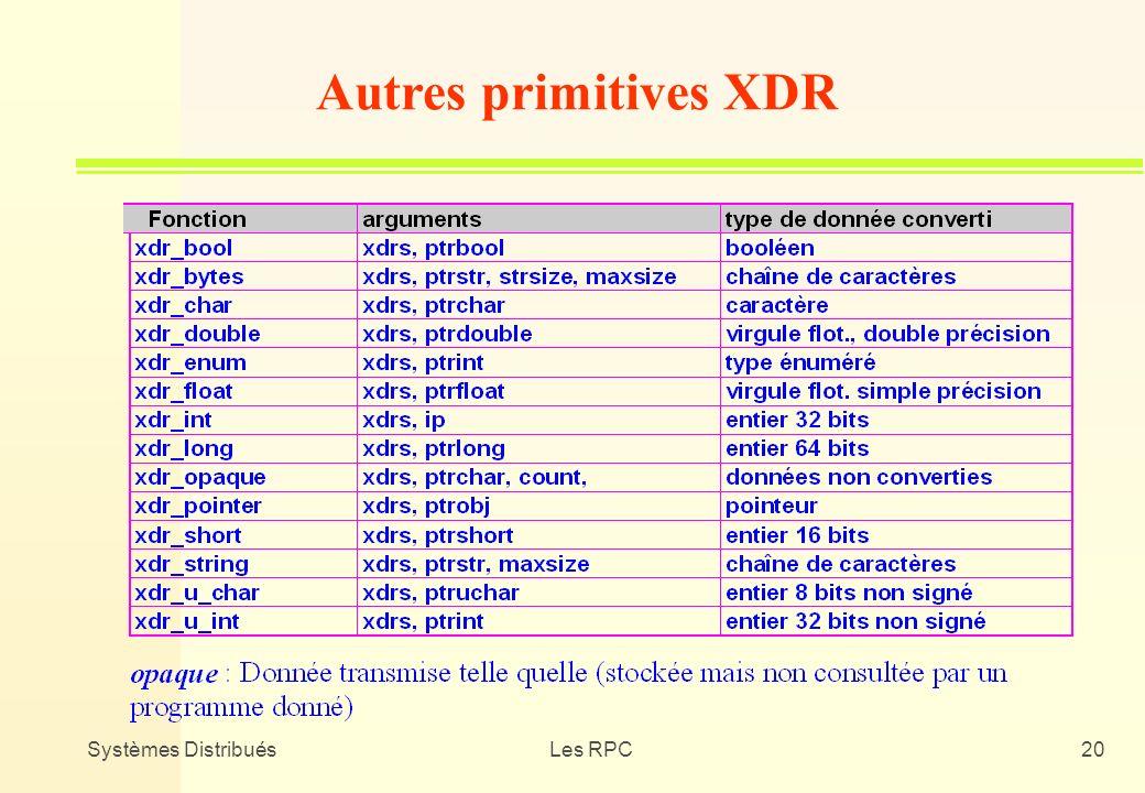Systèmes DistribuésLes RPC20 Autres primitives XDR