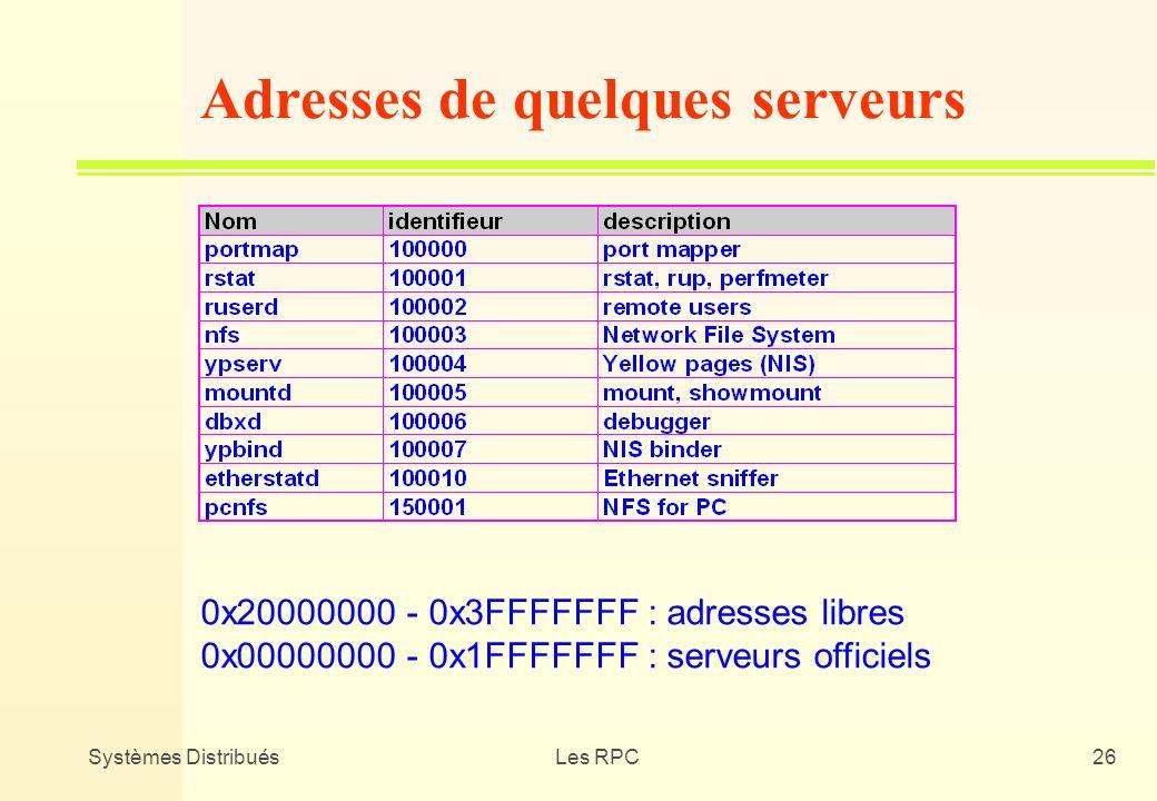 Systèmes DistribuésLes RPC26 Adresses de quelques serveurs 0x20000000 - 0x3FFFFFFF : adresses libres 0x00000000 - 0x1FFFFFFF : serveurs officiels