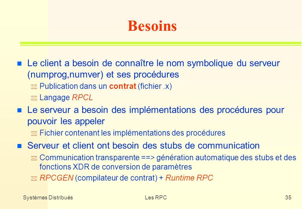 Systèmes DistribuésLes RPC35 n Le client a besoin de connaître le nom symbolique du serveur (numprog,numver) et ses procédures * Publication dans un c