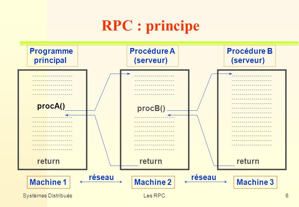 Systèmes DistribuésLes RPC6 procA() return procB() return Machine 1Machine 2Machine 3 réseau Programme principal Procédure A (serveur) Procédure B (se