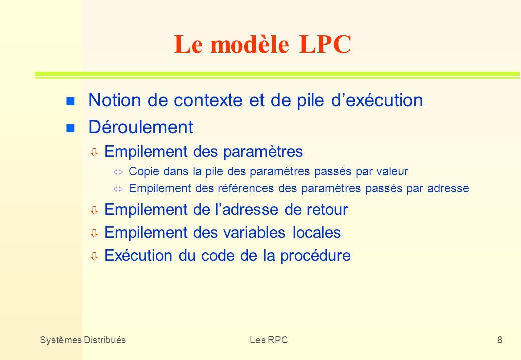 Systèmes DistribuésLes RPC8 Le modèle LPC n Notion de contexte et de pile dexécution n Déroulement ò Empilement des paramètres ó Copie dans la pile de