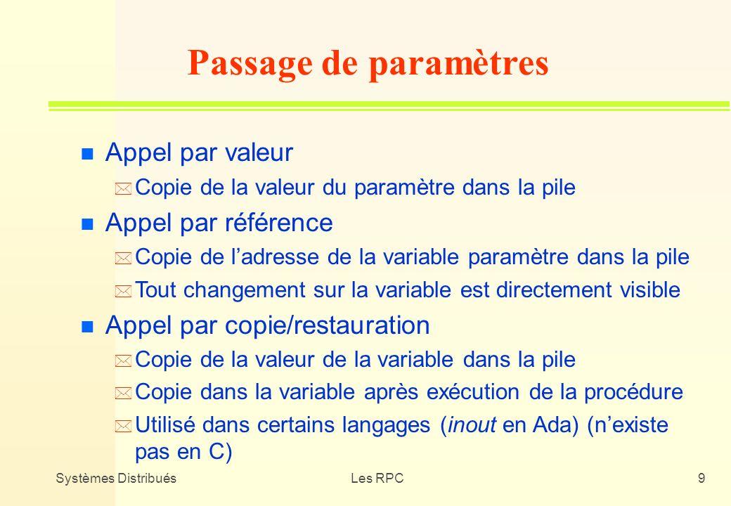 Systèmes DistribuésLes RPC9 n Appel par valeur * Copie de la valeur du paramètre dans la pile n Appel par référence * Copie de ladresse de la variable