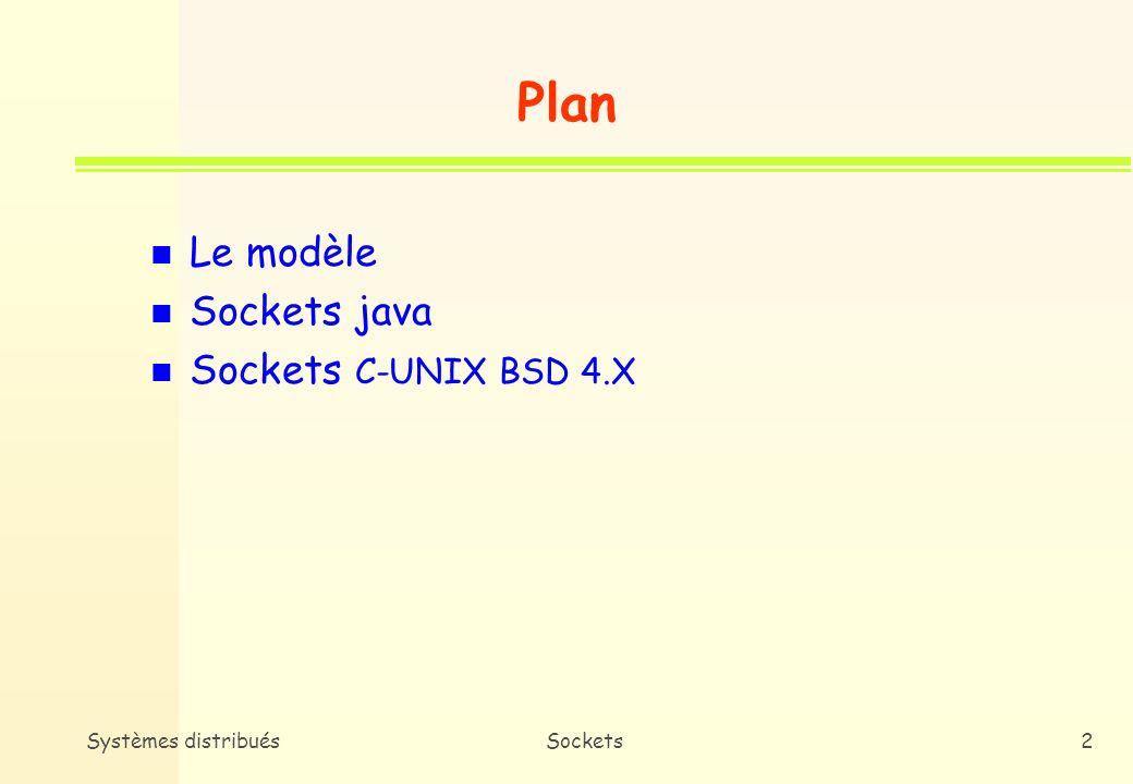Systèmes distribuésSockets1 Université du Littoral - Côte dOpale Les sockets L.