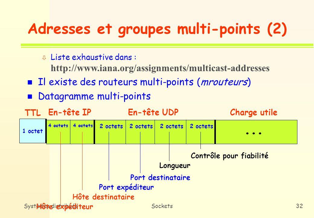 Systèmes distribuésSockets31 Adresses et groupes multi-points (1) n Adresse multi-points ò Référence un groupe dhôtes (groupe multi-points) ò Rangée dans la classe D n Groupe multi-points ò Plusieurs hôtes Internet partageant la même adresse multi- points ò Libre adhésion ou départ au/du groupe n lnternet Assigned Number Autority (IANA) est responsable de laffectation des adresses mutli-points ò Il en existe 80 ò Exemple : AUDIONEWS.MCAST.NET --> 224.0.1.7 - Actualité audio transmise en multi-points
