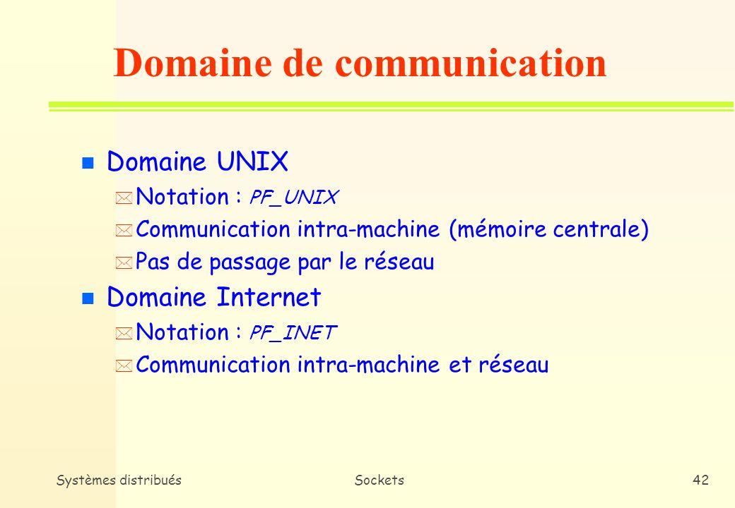 Systèmes distribuésSockets41 Caractéristiques