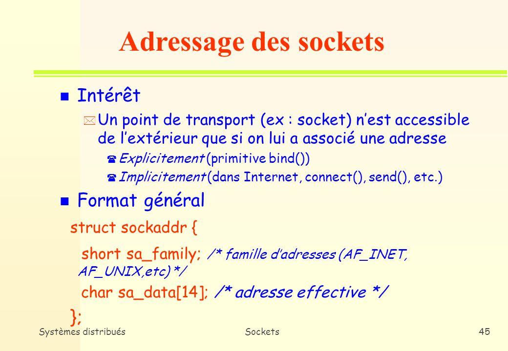 Systèmes distribuésSockets44 * Pas de préservation des frontières des paquets ( Exemple : le processus émet par 2 octets, le récepteur reçoit par 3 octets n Raw * Notation : SOCK_RAW * Utilisation directe dIP (réservé à ROOT ) n Sequenced packet * Notation : SOCK_SEQPACKET * Avantages des circuits virtuels + préservation des frontières des paquets Types de communication (2)