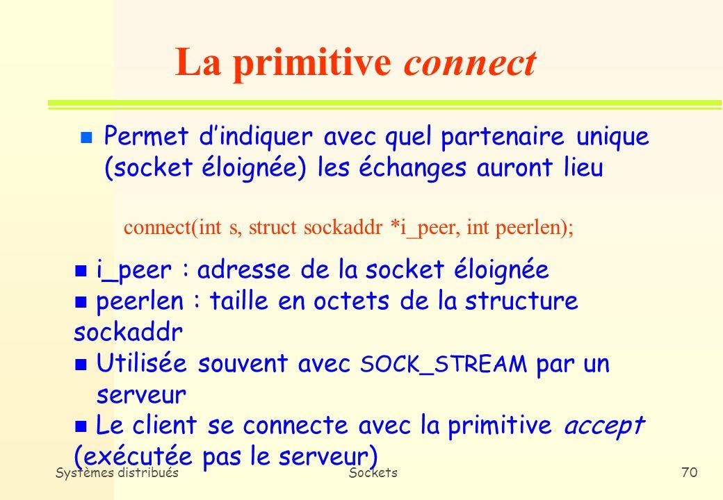 Systèmes distribuésSockets69 n Associe une adresse à une socket La primitive bind bind(int s, struct sockaddr *i_saddr, int i_saddrlen); n s.i_saddrlen est la taille de la structure *i_saddr effectivement passée