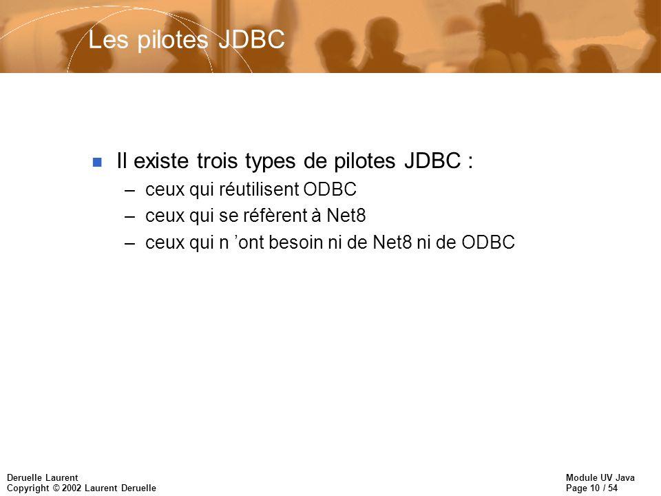 Module UV Java Page 10 / 54 Deruelle Laurent Copyright © 2002 Laurent Deruelle n Il existe trois types de pilotes JDBC : –ceux qui réutilisent ODBC –ceux qui se réfèrent à Net8 –ceux qui n ont besoin ni de Net8 ni de ODBC Les pilotes JDBC
