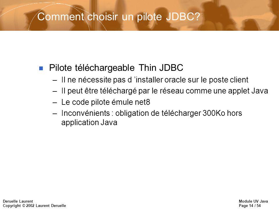 Module UV Java Page 14 / 54 Deruelle Laurent Copyright © 2002 Laurent Deruelle n Pilote téléchargeable Thin JDBC –Il ne nécessite pas d installer oracle sur le poste client –Il peut être téléchargé par le réseau comme une applet Java –Le code pilote émule net8 –Inconvénients : obligation de télécharger 300Ko hors application Java Comment choisir un pilote JDBC?