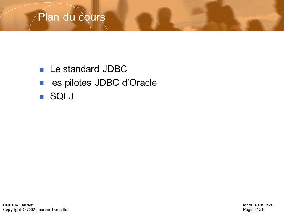 Module UV Java Page 34 / 54 Deruelle Laurent Copyright © 2002 Laurent Deruelle int val = rs.getInt(3) ; // accès à la 3e colonne String prod = rs.getString( PRODUIT ) ; Statement st = connection.createStatement(); ResultSet rs = st.executeQuery( SELECT a, b, c, FROM Table1 » ); while(rs.next()) { int i = rs.getInt( a ); String s = rs.getString( b ); byte[] b = rs.getBytes( c ); } ResultSet